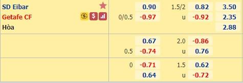 Fabet.info nhận định Eibar vs Getafe, 20h00 ngày 22/11: VĐQG Tây Ban Nha
