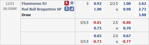 Nhận định bóng đá Fluminense vs Bragantino, 06h00 ngày 01/12: VĐQG Brazil