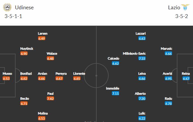 dh udinese vs lazio - oxbet.com đưa tin Udinese vs Lazio, 21h00 ngày 21/03