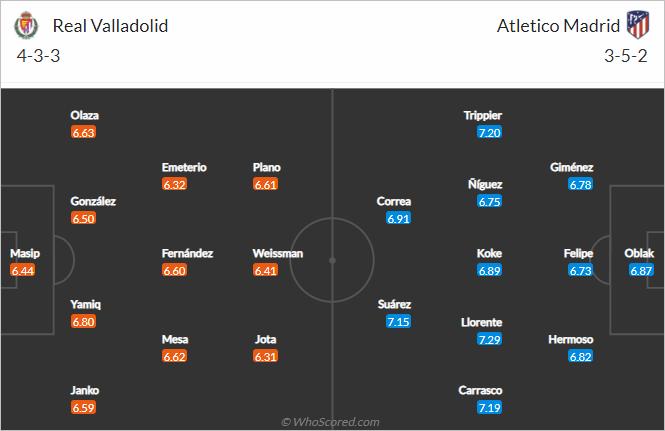 Nhận định bóng đá Valladolid vs Atletico Madrid, 23h00 ngày 22/5: VĐQG Tây Ban Nha