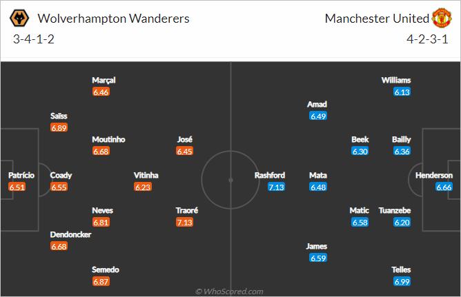 Nhận định bóng đá Wolves vs Man Utd, 22h00 ngày 23/5: Ngoại hạng Anh