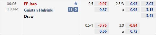 Nhận định bóng đá Jaro vs Gnistan, 22h30 ngày 07/6: Hạng 2 Phần Lan