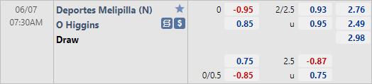 Nhận định bóng đá Melipilla vs O'Higgins, 07h30 ngày 07/6: VĐQG Chile