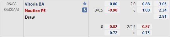 Nhận định bóng đá Vitoria BA vs Nautico, 06h00 ngày 08/6: Hạng 2 Brazil