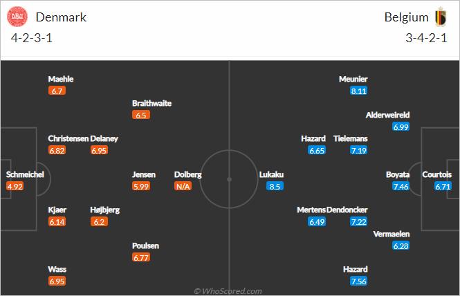 Nhận định bóng đá Đan Mạch vs Bỉ, 23h00 ngày 17/6: Euro 2020