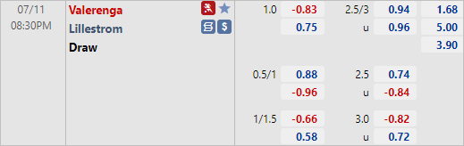 Nhận định bóng đá Valerenga vs Lillestrom, 20h30 ngày 11/7: VĐQG Na Uy