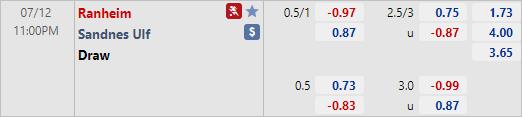Nhận định bóng đá Ranheim vs Sandnes, 23h00 ngày 12/7: Hạng 2 Na Uy