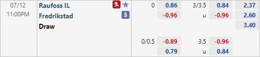 Nhận định bóng đá Raufoss vs Fredrikstad, 23h00 ngày 12/7: Hạng 2 Na Uy