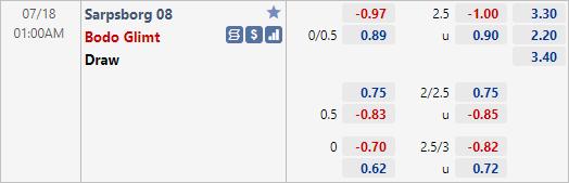 Nhận định bóng đá Sarpsborg vs Bodo Glimt, 01h00 ngày 18/7: VĐQG Na Uy