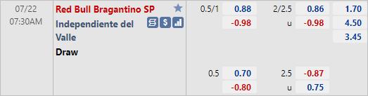 Nhận định bóng đá Bragantino vs Ind. del Valle, 07h30 ngày 22/7: Copa Sudamericana