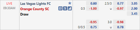 Han LasVegasLights vs OrangeCounty - oxbet.club đưa tin Las Vegas Lights vs Orange County, 09h30 ngày 28/7: Hạng nhất Mỹ