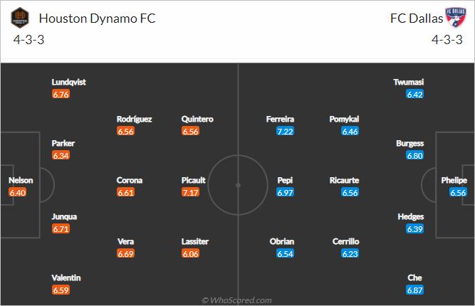 Nhận định bóng đá Houston Dynamo vs FC Dallas, 09h00 ngày 19/9: Nhà nghề Mỹ