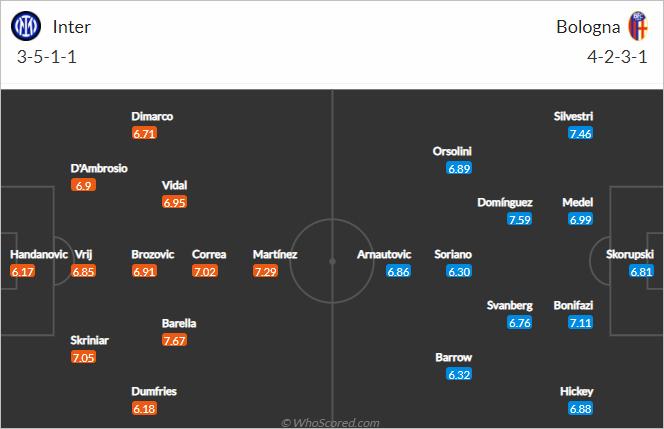 Nhận định bóng đá Inter Milan vs Bologna, 23h00 ngày 18/9: VĐQG Italia