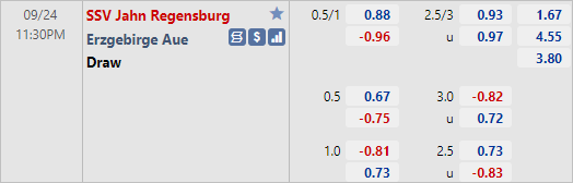 Nhận định bóng đá Jahn Regensburg vs Erzgebirge Aue, 23h30 ngày 24/9: Hạng 2 Đức