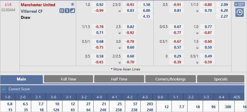 Chuyên gia dự đoán tỷ số trận Man Utd vs Villarreal (02h00 ngày 30/9)