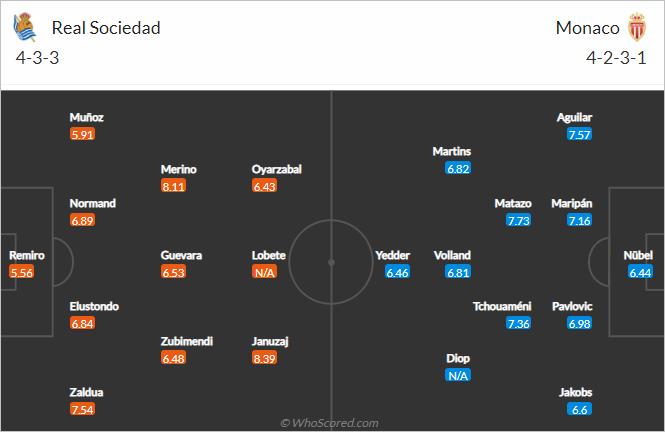 Nhận định bóng đá Sociedad vs Monaco, 23h45 ngày 30/9: Europa League