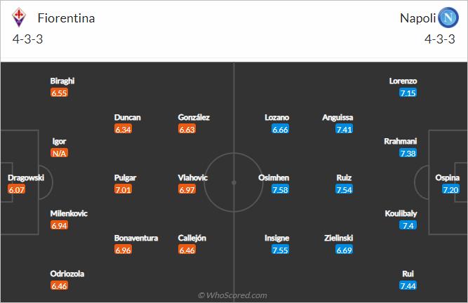 Nhận định bóng đá Fiorentina vs Napoli, 23h00 ngày 03/10: VĐQG Italia
