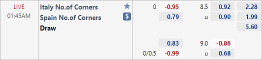 Soi kèo tài xỉu, phạt góc trận Italia vs Tây Ban Nha (01h45 ngày 07/10)
