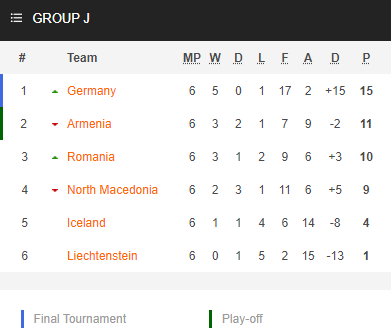 Nhận định bóng đá Iceland vs Armenia, 01h45 ngày 09/10: Vòng loại WC 2022