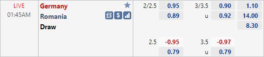 Soi kèo tài xỉu, phạt góc trận Đức vs Romania (01h45 ngày 09/10)