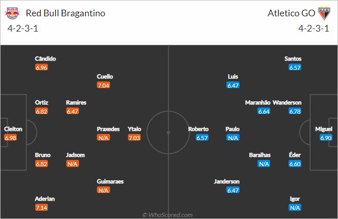 Nhận định bóng đá Bragantino vs Atletico Goianiense, 05h00 ngày 13/10: VĐQG Brazil